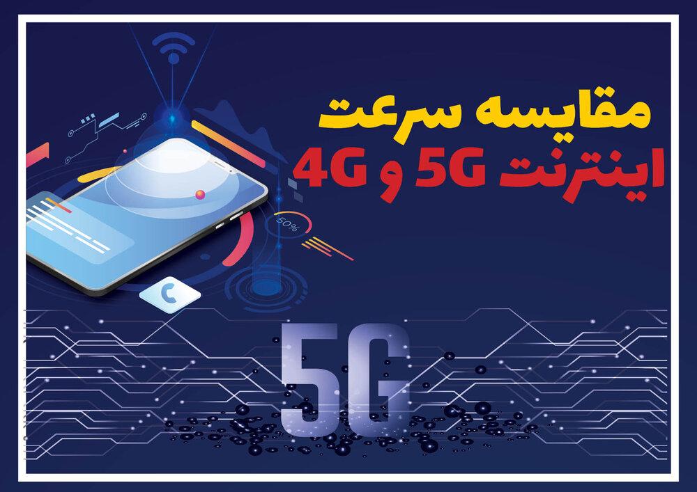 مقایسه سرعت اینترنت ۵G و ۴G