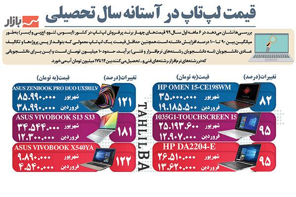افزایش عجیب قیمت لپتاپ در آستانه سال تحصیلی