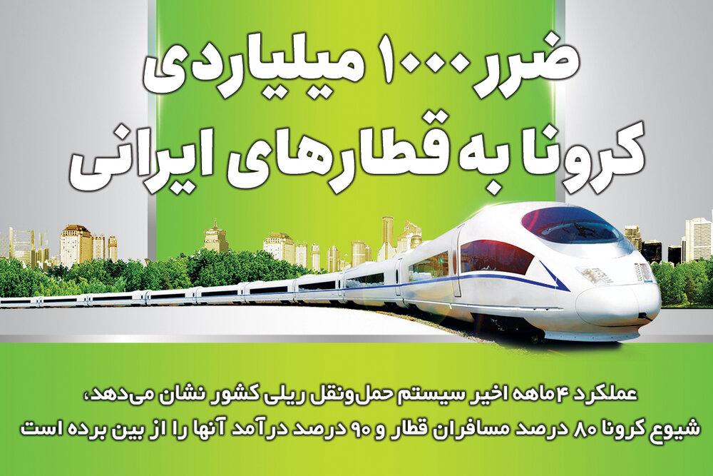 ضرر ۱۰۰۰ میلیاردی کرونا به قطارهای ایرانی